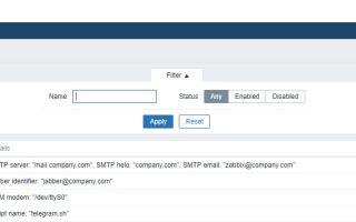 Отправка уведомлений и графиков из zabbix в telegram