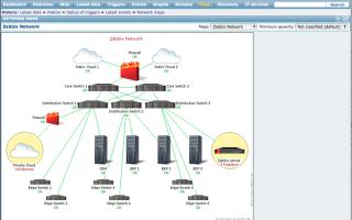 Мониторинг бэкапов с помощью zabbix